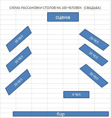 схема расстановки столов на